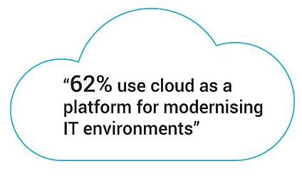 How to build a business case for a move to the Cloud