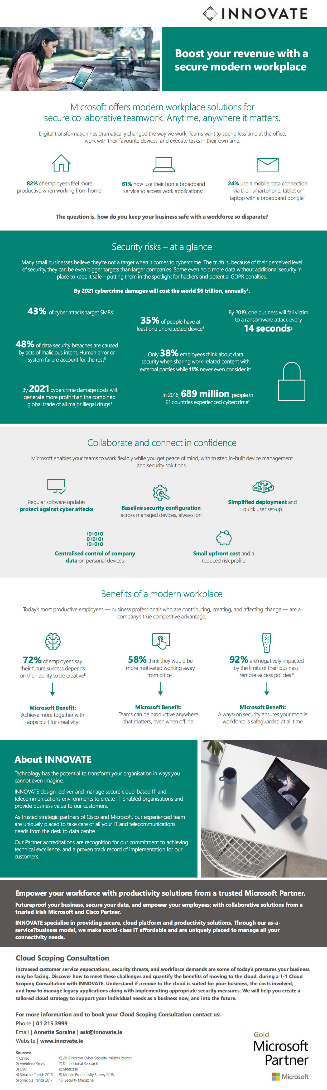 Boost Your Revenue With A Secure Modern Workplace - Infographic