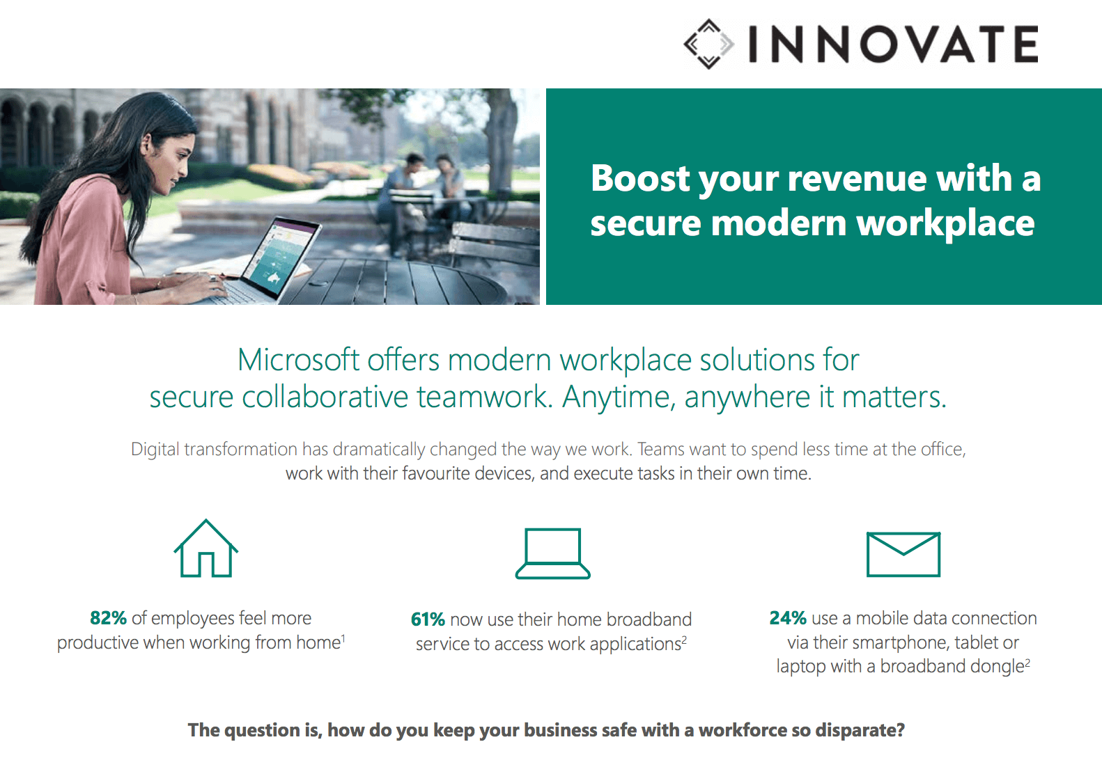 INNOVATE - Blog - Boost your revenue with a secure modern workplace - image